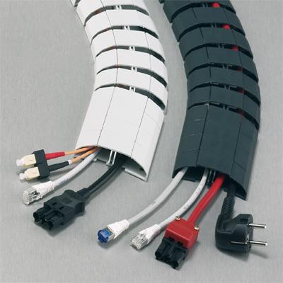 Kabels bundelen